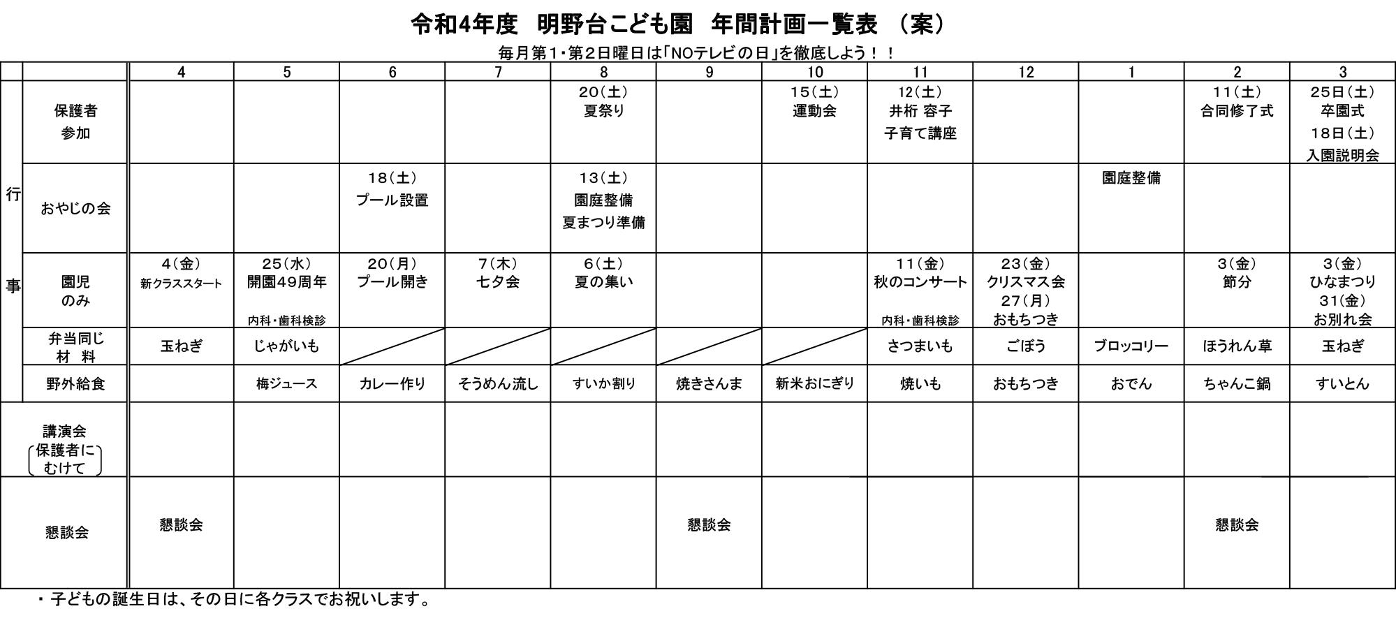 明野台こども園 年間計画一覧表pdfデータ